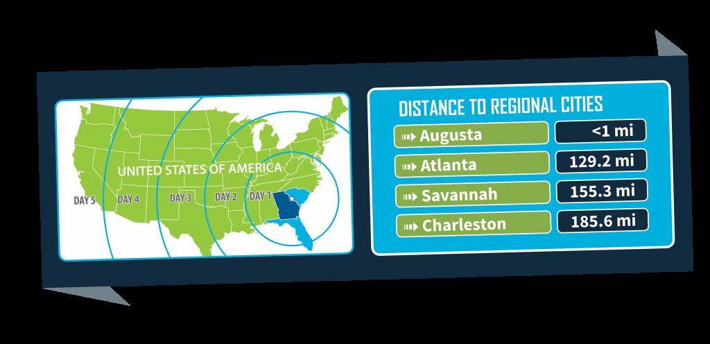 Distance from Columbia County, GA to Augusta, Atlanta, Savannah and Charleston